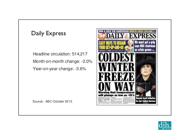 Daily Express Headline circulation: 514,217 Month-on-month change: -2.0% Year-on-year change: -3.6%  Source: ABC October 2...