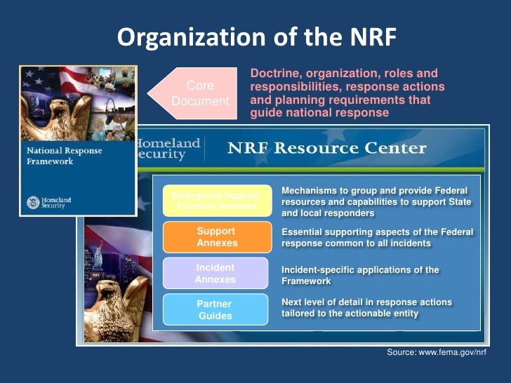 national response framework The legislation directed dhs to issue a successor plan to the nrp entitled the  national response framework (nrf) implemented in march.