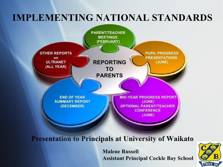 <ul><li>IMPLEMENTING NATIONAL STANDARDS </li></ul>Presentation to Principals at University of Waikato Malene Russell Assis...