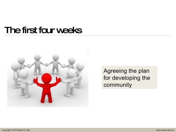 The first four weeks Agreeing the plan for developing the community