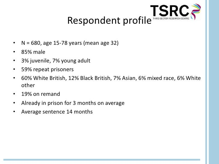 Respondent profile• N = 680, age 15-78 years (mean age 32)• 85% male• 3% juvenile, 7% young adult• 59% repeat prisoners• 6...