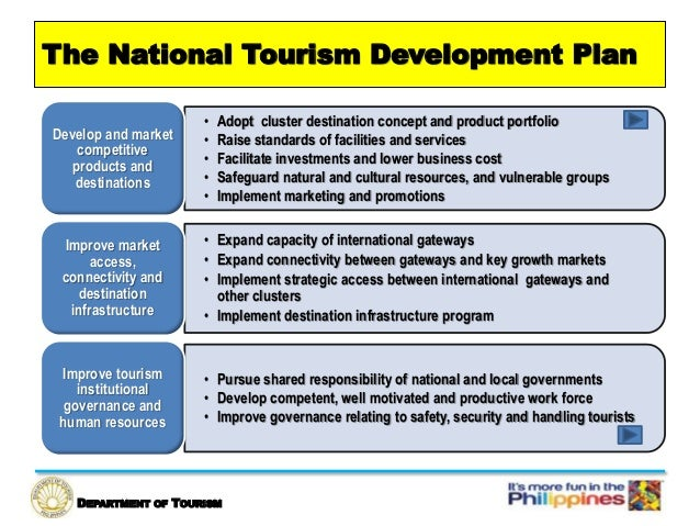 tourism planning discussion paper tourism essay Tourism has turned out to be a very important industry in the modern age in almost all the countries of the world there are separate ministries of tourism tourist spots are being developed all over the world to attract the tourists tourism is, indeed, a good source of earning foreign exchange for.