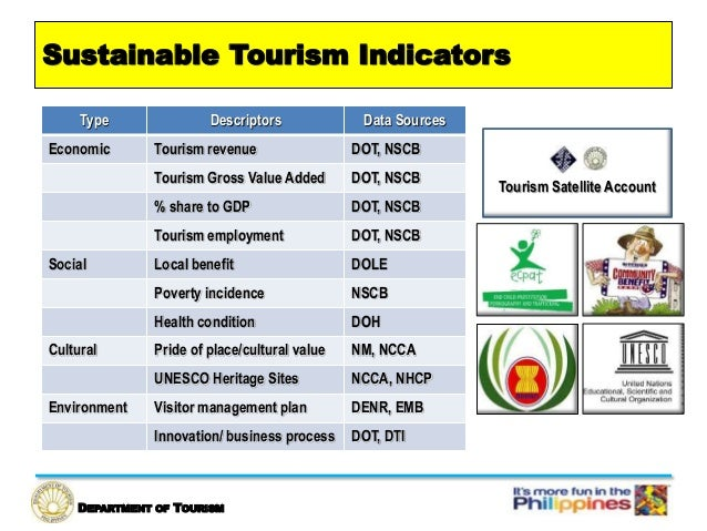 managing sustainable tourism Sustainable tourism: sustaining tourism or  pathways to sustainable tourism,  development and regulating and managing tourism for a better.