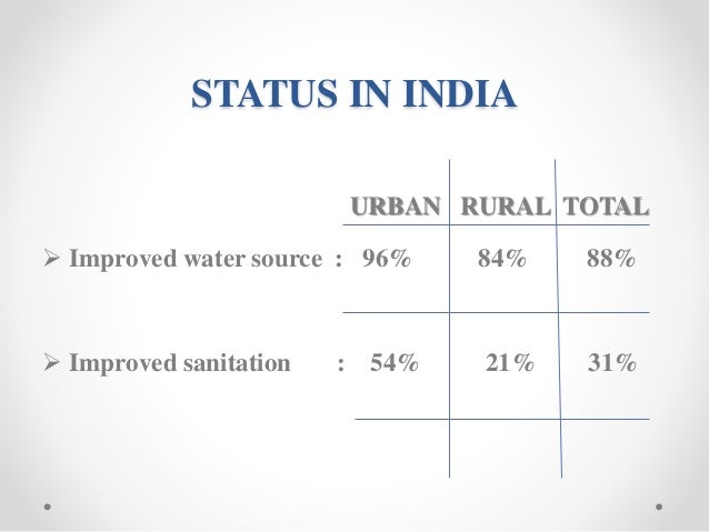 rural sanitation program in india Urban and rural sanitation: official government policy  whether the indian  government's sanitation programs are in fact different from its.