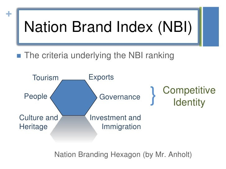 Branding the nation: What is being branded?