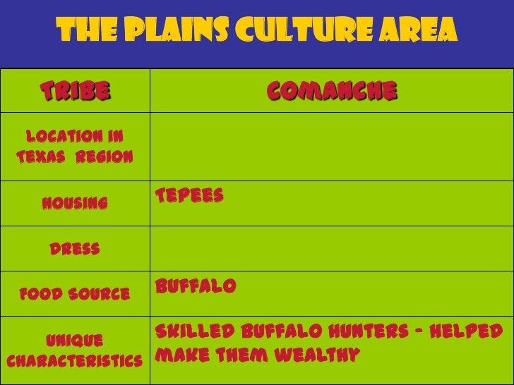 The Plains Culture Area  Tribe                     Kiowa Location inTexas Region  Housing      Tepees            Men: hair...