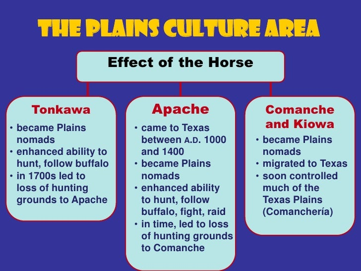 The Western Gulf Culture AreaQuestion:What are somesimilarities anddifferences betweenthe Karankawa and theCoahuiltecan?