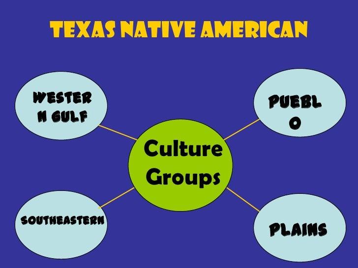 The WesternGulf Culture    Area