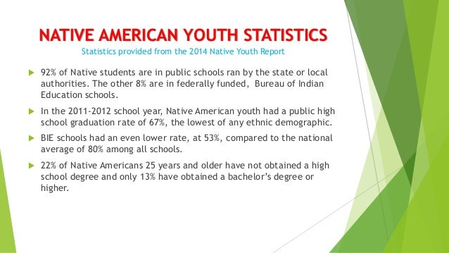 youth culture stats and trends self July 2017 youth - as the july 2017 youth trends reveal, summer continues to be the ultimate time for outdoor play whether it is in the backyard or on a cruise ship .