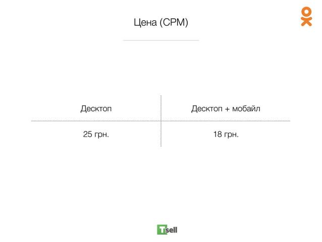 Цена (СРМ) Десктоп Десктоп + мобайл 25 грн. 18 грн.