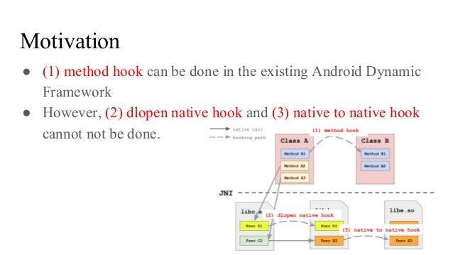 Native hook mechanism in Android Bionic linker