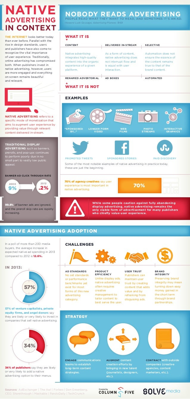 NATIVE ADVERTISING IN CONTEXT THE INTERNET looks better today than ever before. Parallel with the rise in design standards...
