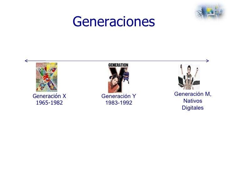 Generaciones Generación X 1965-1982 Generación Y 1983-1992 Generación M, Nativos Digitales
