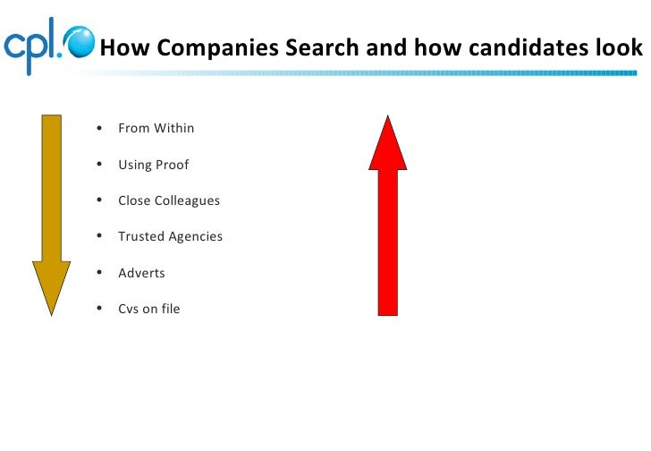 How Companies Search and how candidates look•   From Within•   Using Proof•   Close Colleagues•   Trusted Agencies•   Adve...