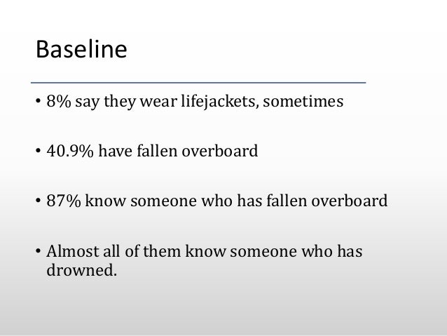 Baseline • 8% say they wear lifejackets, sometimes • 40.9% have fallen overboard • 87% know someone who has fallen overboa...