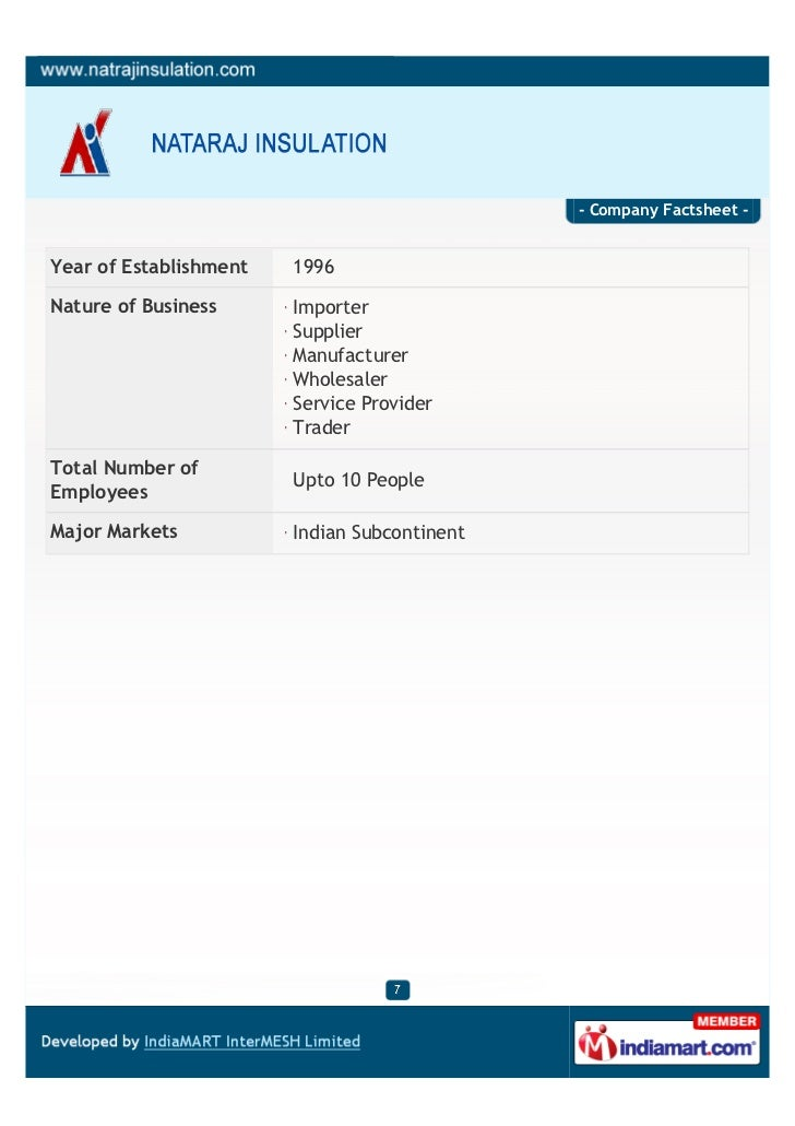 - Company Factsheet -Year of Establishment   1996Nature of Business      Importer                        Supplier         ...
