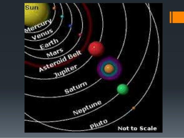 Astronomy Solar System