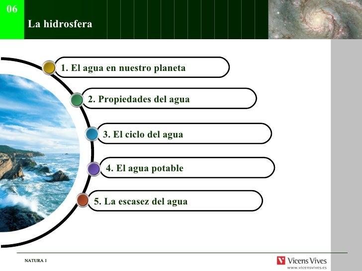 La hidrosfera 5. La escasez del agua  4. El agua potable   3. El ciclo del agua   2. Propiedades del agua  1. El agua en n...
