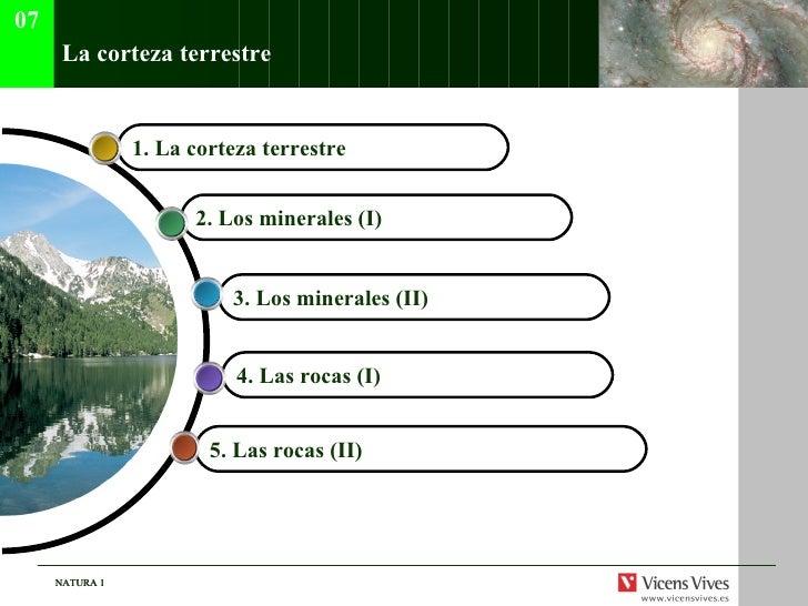 La corteza terrestre 4. Las rocas (I)   3. Los minerales (II)  2. Los minerales (I)  1. La corteza terrestre  07 5. Las ro...