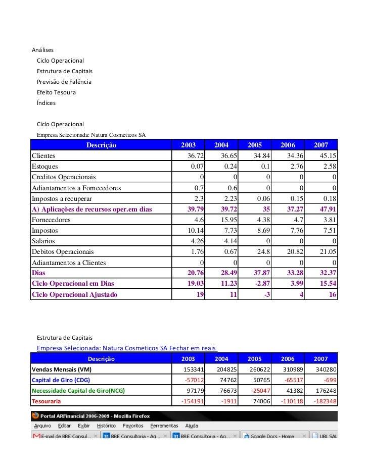 Análises Ciclo Operacional Estrutura de Capitais Previsão de Falência Efeito Tesoura Índices Ciclo Operacional Empresa Sel...