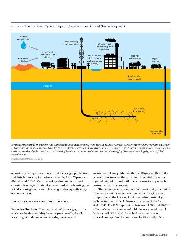 Ucs Natural Gas Gamble