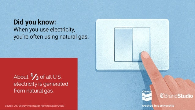 How does natural gas help keep Americans doing? Slide 2