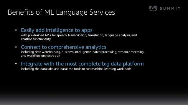 Natural Language Processing for Data Analytics - Tel Aviv