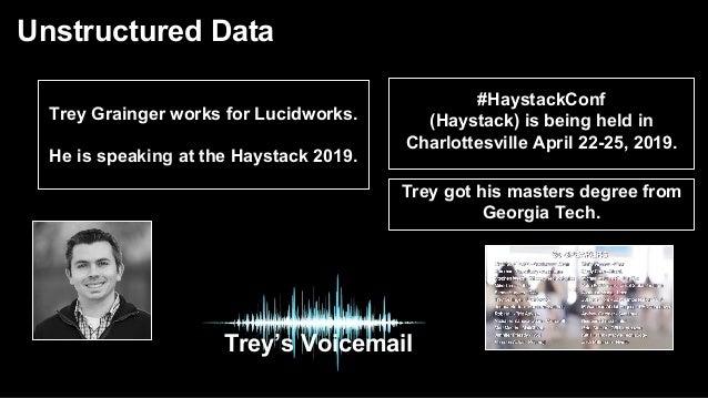 Giant Graph of Relationships... Trey Grainger works for Lucidworks. He is speaking at the Haystack 2019. #HaystackConf (Ha...