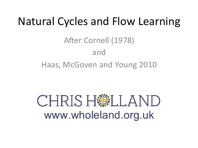 NaturalCyclesandFlowLearning A6erCornell(1978) and Haas,McGovenandYoung2010    www.wholeland.org.uk