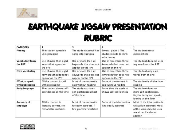 Writing an admission essay natural disasters