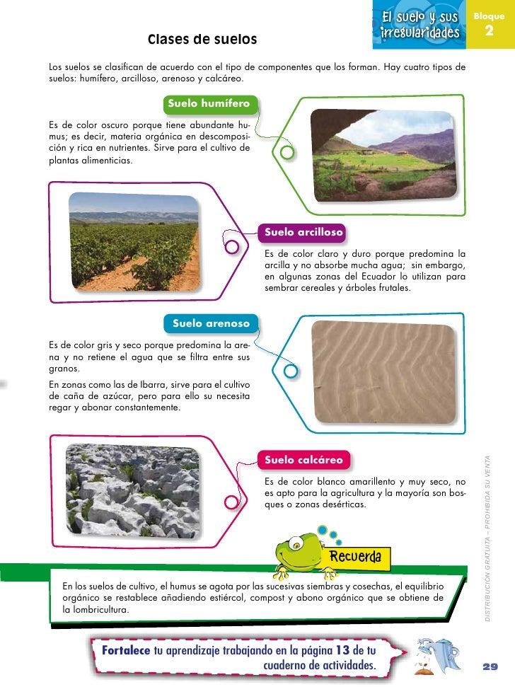 Naturales 4 1 for 4 usos del suelo en colombia