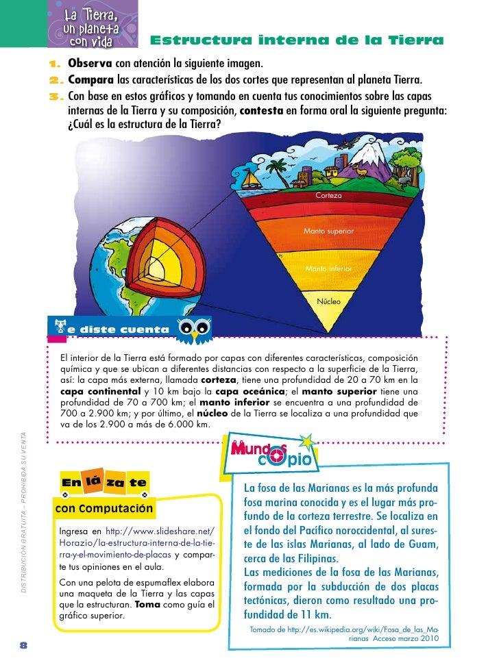 Clase 1 Estructura Interna De La Tierra Ciencias Naturales