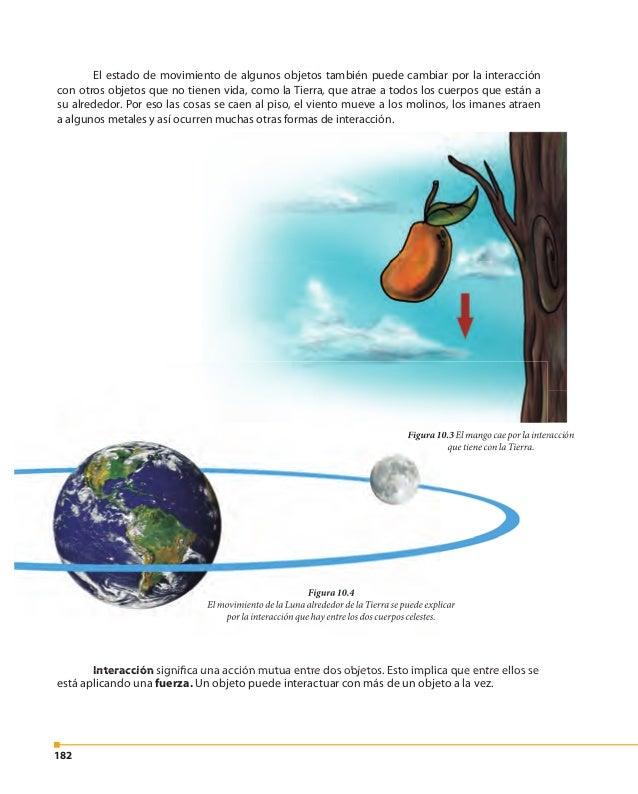 Ciencias Naturales 1er año