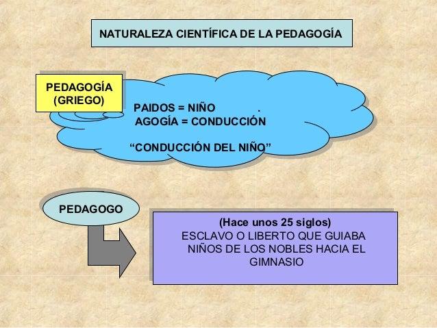NATURALEZA CIENTÍFICA DE LA PEDAGOGÍA  PEDAGOGÍA PEDAGOGÍA (GRIEGO) (GRIEGO)  PAIDOS = NIÑO .. PAIDOS = NIÑO AGOGÍA = COND...