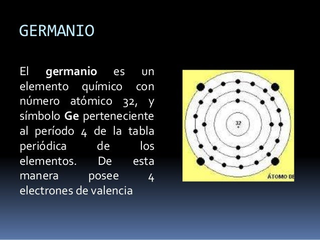 Naturaleza de los slidos cristalinos germanio el germanio es un elemento qumico urtaz Gallery