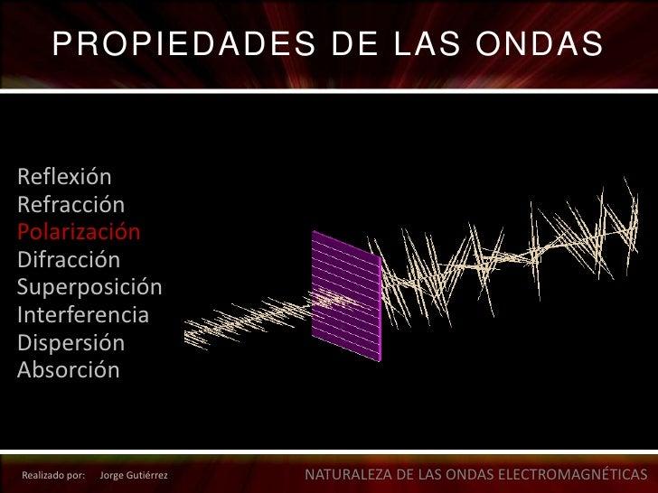 Naturaleza Ondas Electromagneticas