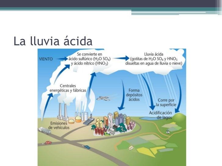 4.1. La contaminación atmosférica• El efecto invernadero origina  el cambio climático  planetario: aumentan las  temperatu...