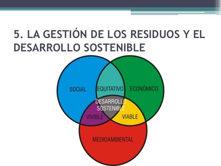 5.2. La gestión de los residuos• La sociedad  industrial genera  gran cantidad de  residuos que son  difícilmente  biodegr...