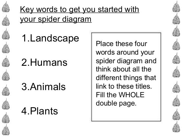 Key words to get you started with your spider diagram 1.Landscape 2.Humans 3.Animals 4.Plants Place these four words aroun...