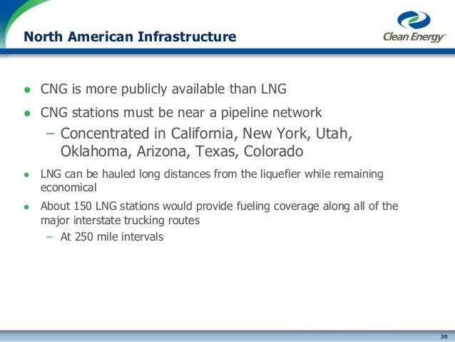 Natural Gas Utah Stations