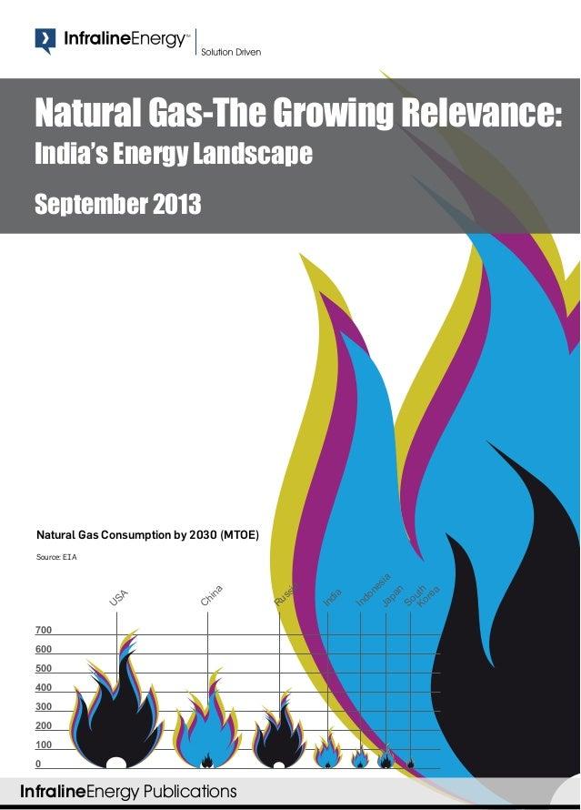 InfralineEnergy Publications 0 100 300 400 500 600 700 200 U SA C hina R ussia India Japan Indonesia SouthKorea Natural Ga...