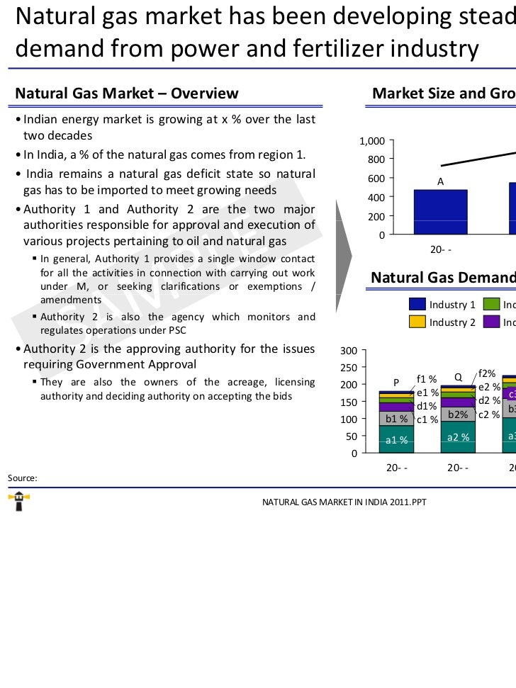 "india natural gas market forecast and 1 ""vision 2030"" natural gas infrastructure in india report by industry group for petroleum & natural gas regulatory board."