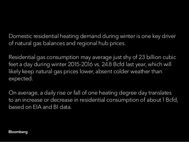 Domestic residential heating demand during winter is one key driver of natural gas balances and regional hub prices. Resid...