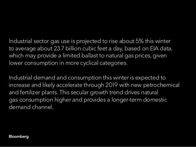 Industrial sector gas use is projected to rise about 5% this winter to average about 23.7 billion cubic feet a day, based ...