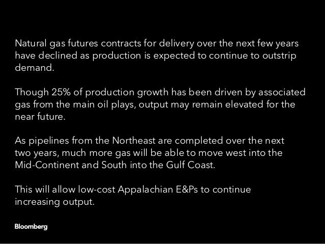 Natural gas futures contracts for delivery over the next few years have declined as production is expected to continue to ...
