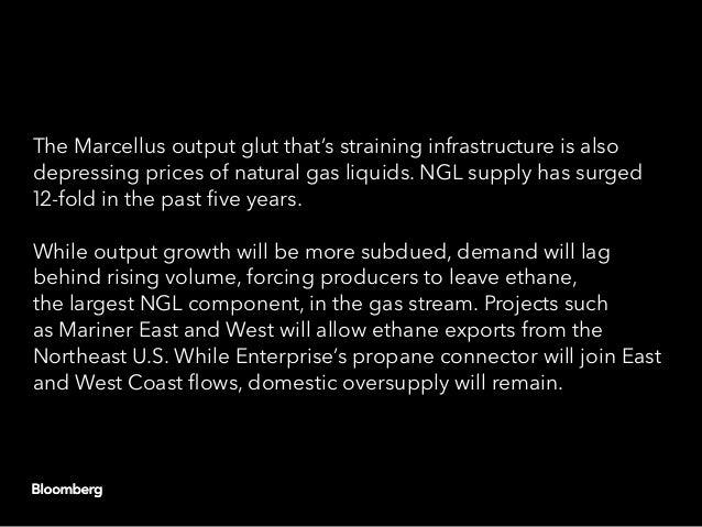 Natural gas, NGL flows rebalance, yet weak prices will persist