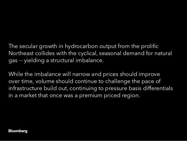 The secular growth in hydrocarbon output from the prolific Northeast collides with the cyclical, seasonal demand for natur...
