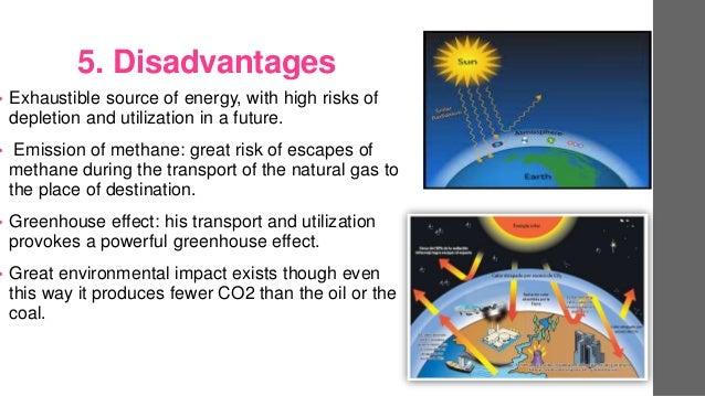 Disadvantages Of Natural Gas >> Natural gas