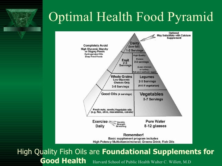 Optimal Health Food Pyramid High Quality Fish Oils are  Foundational Supplements for Good Health  Harvard School of Public...