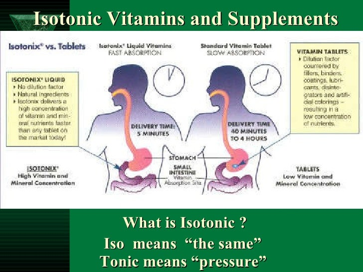 """Iso  means  """"the same"""" Tonic means """"pressure"""" What is Isotonic ? Isotonic Vitamins and Supplements"""